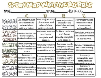 Story Map Assessment Template and Rubric, grades 3-5