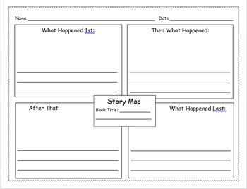 Story Map Chronological