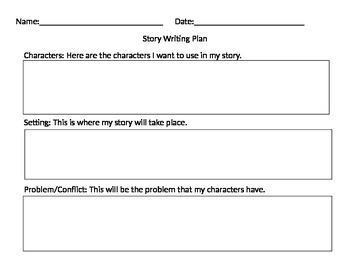 Story Map Narrative Writing Plan