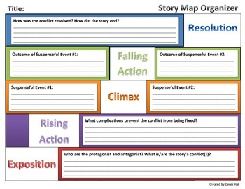 Story Map Organizer (Rising Action, Climax, Falling Action