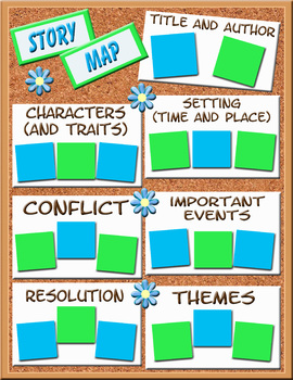 Story Map Poster