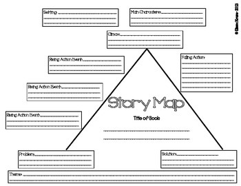 Story Map... like a roller coaster