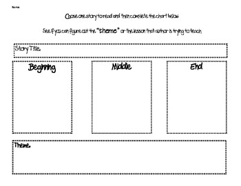 Story Mapping- THEME