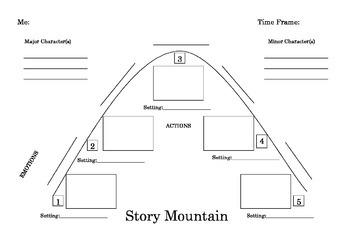 Story Mountain - Graphic Organizer