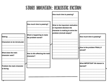 Story Mountain Organizer for Writing Realistic Fiction