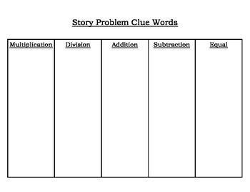 Story Problem Clue Words