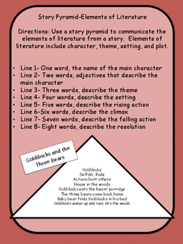 Story Pyramid- Elements of Literature
