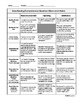Story Reading/Comprehension Questions Observation Rubric