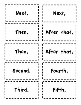 Story Retell Cards Printable