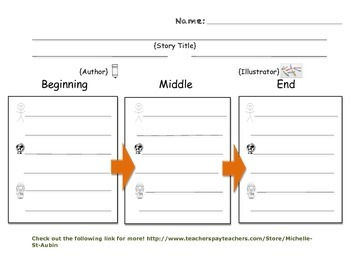 Story Retell Organizer with Visuals-Chapter Book
