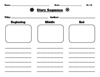 Story Sequence Common Core