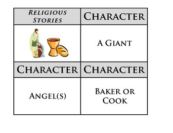 Story Starters - religious stories and parables writing ai