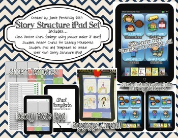 Story Structure iPad Set including Anchor Charts and Stude