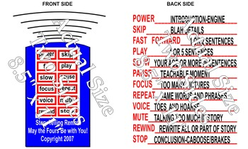 """Story Telling Remotes English 8.5"""" x 11""""  (Comes in two si"""