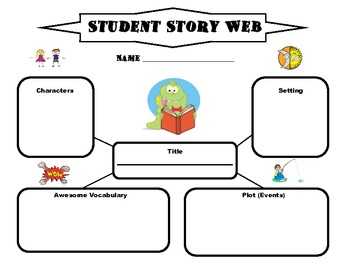 Reading Groups - Story Map