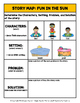 Story Writing - Summer - Kindergarten - Story Maps and Sto