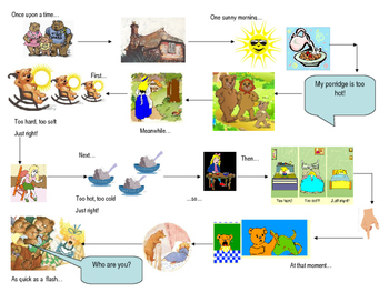 Story maps  for both the Owl babies story and Goldilocks a