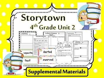Storytown 4th Grade Theme 2 Resources