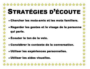 Stratégies d'écoute poster