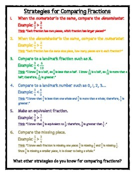 Strategies for Comparing Fractions Chart