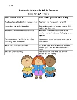 Strategies for Parents in ELA  Also in Spanish