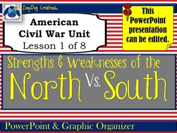 Strengths and Weaknesses of the North/South PowerPoint and