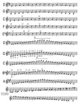 String Scales