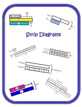 Strip Diagrams (Tape Diagrams) Test Prep  Multi-Step Probl