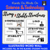 Strong and Stable Structures Illustrated Word Wall (Grade