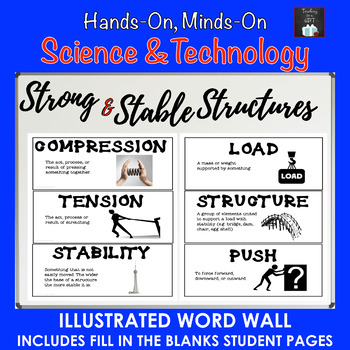 Strong and Stable Structures EDITABLE Illustrated Word Wal