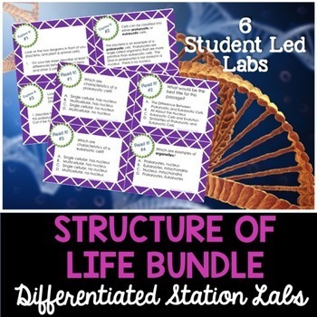 Structure of Life Labs Bundle - 6 Differentiated Science S