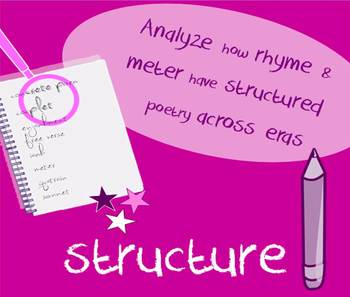 Structure of poetry lesson-Analyze how rhyme & meter organ