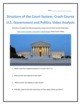 Structure of the Court System: Crash Course U.S.Government