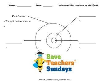 Structure of the Earth Lesson plan (with video links) and