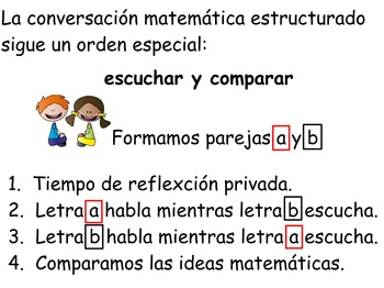 Common Core Structured Math Conversations - in Spanish
