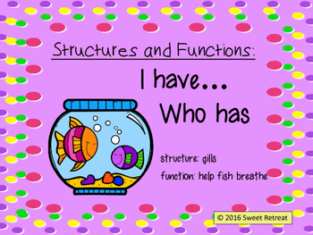Structures and Functions I Have Who Has