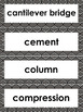 Structures and Materials Word Wall Words- Editable