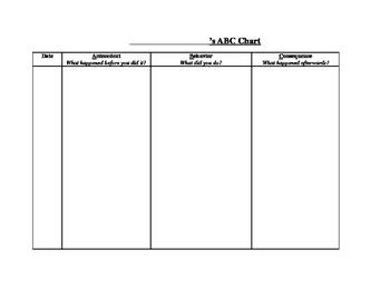 Student ABC Chart