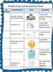 Student Accommodation Chart