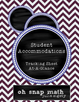 Student Accommodations-At-A-Glance