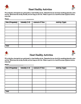 Student Activity Logs