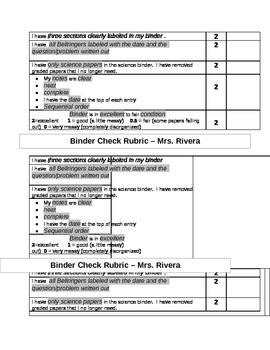 Student Binder Check Rubric