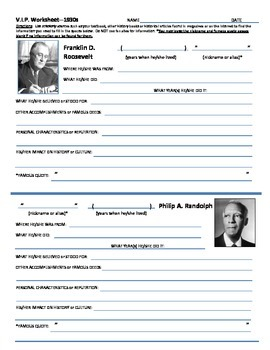History U.S. - Historical Figures Research Sheets - 1930s