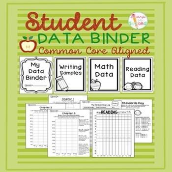 Student Data Binder - Common Core Aligned