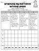 Student Data Graphs, Reading, Spelling, Dictation, Writing {K-1}