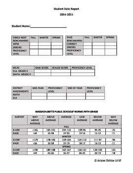 Student Data Report/Organizer