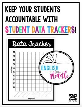 Student Data Tracker (Editable)