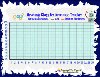 Student Data Tracking Chart