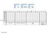 Student Data Tracking - Editable