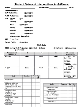 Student Data and Interventions At-a-Glance